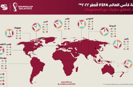 الاعلان عن جدول مباريات كأس العالم 2022.